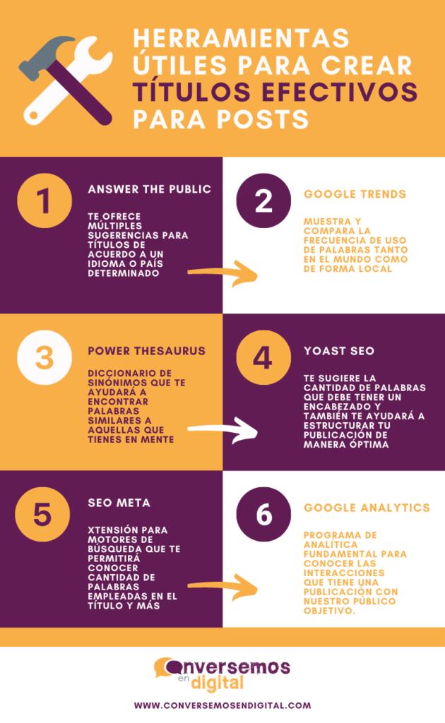 herramientas utiles para titulos de posts